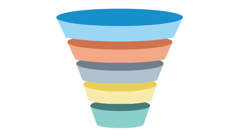Take the Guesswork Out of Sales Funnels